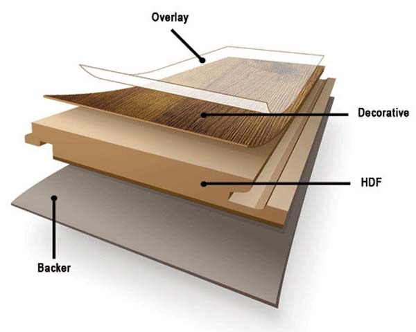 cốt gỗ HDF